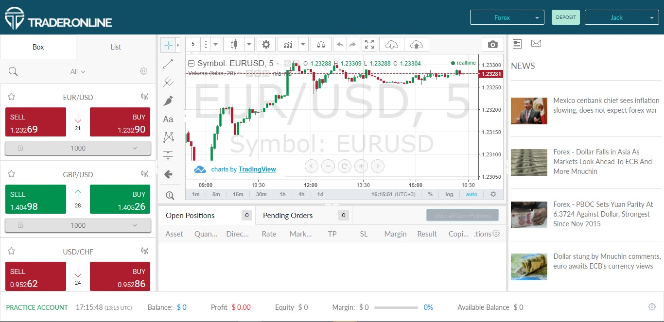 Trader Online Review 3