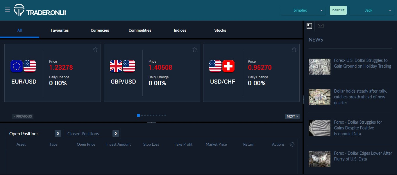 Trader Online Review 4
