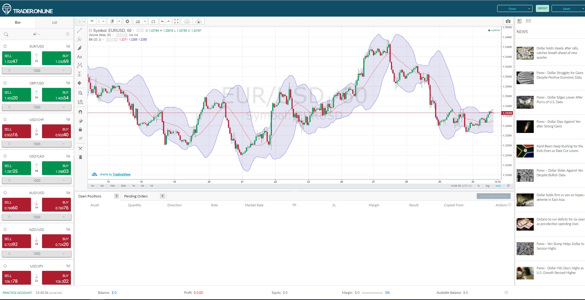 Trader Online Review 7