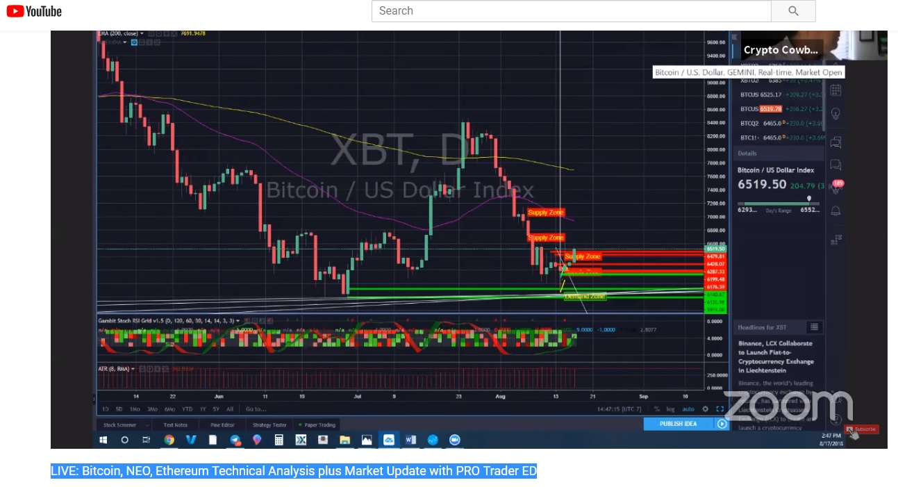 fx cryptocurrency live trading rooms crypto coin stock exchange
