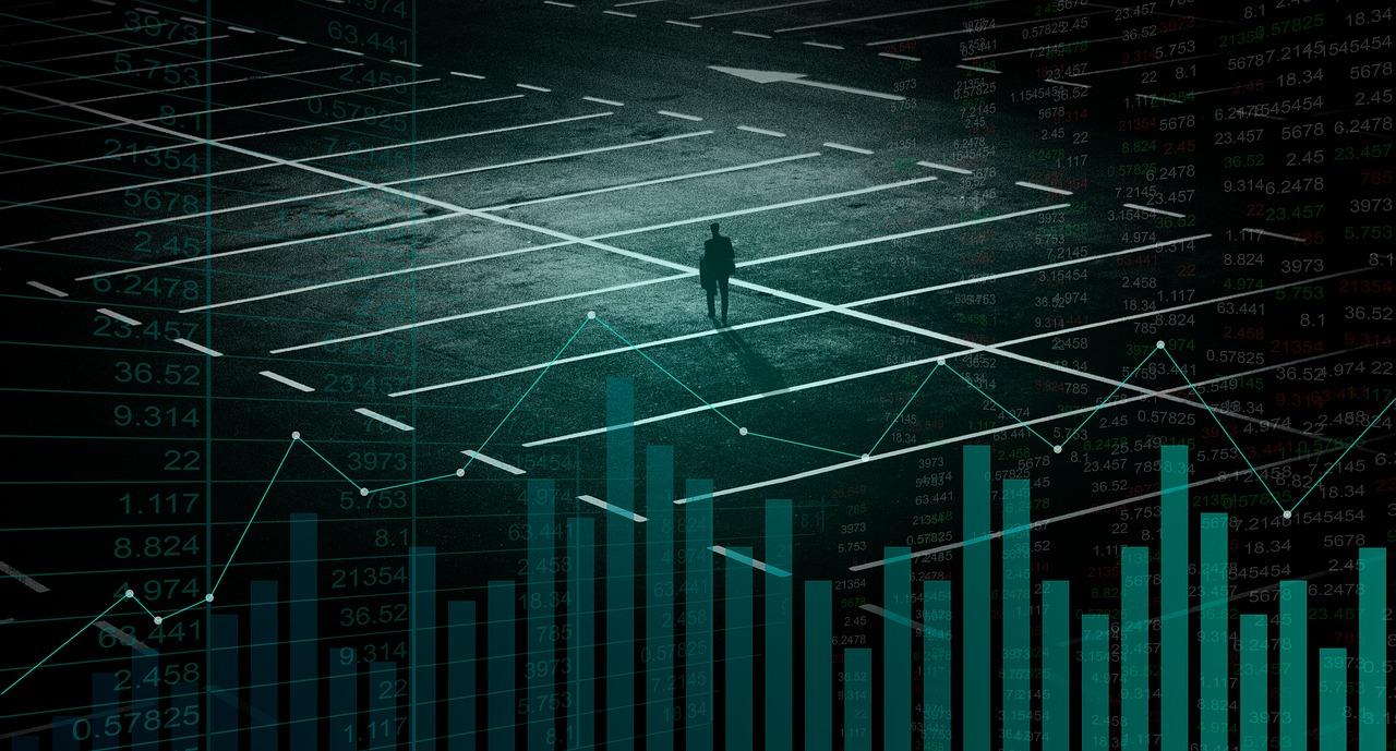 Pinance algorithmic trading