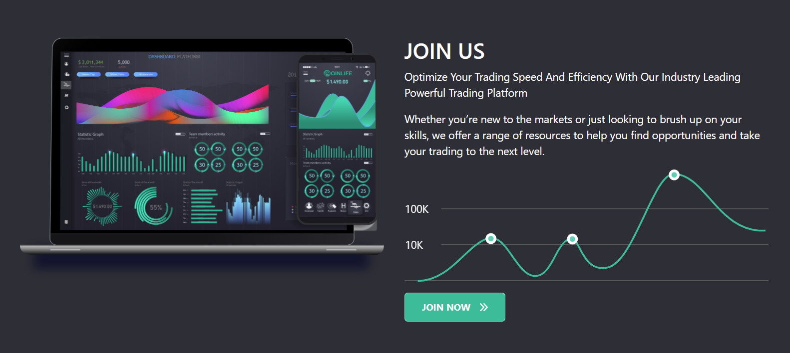 Coinlife cryptocurrency trading