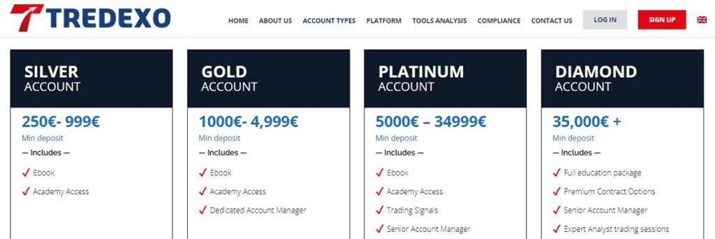 Tredexo account options