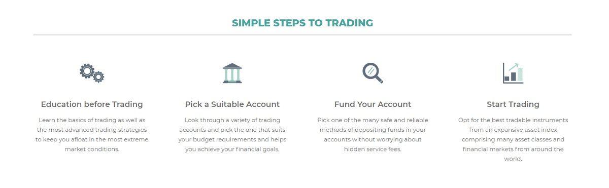 Winbitx simple start learning