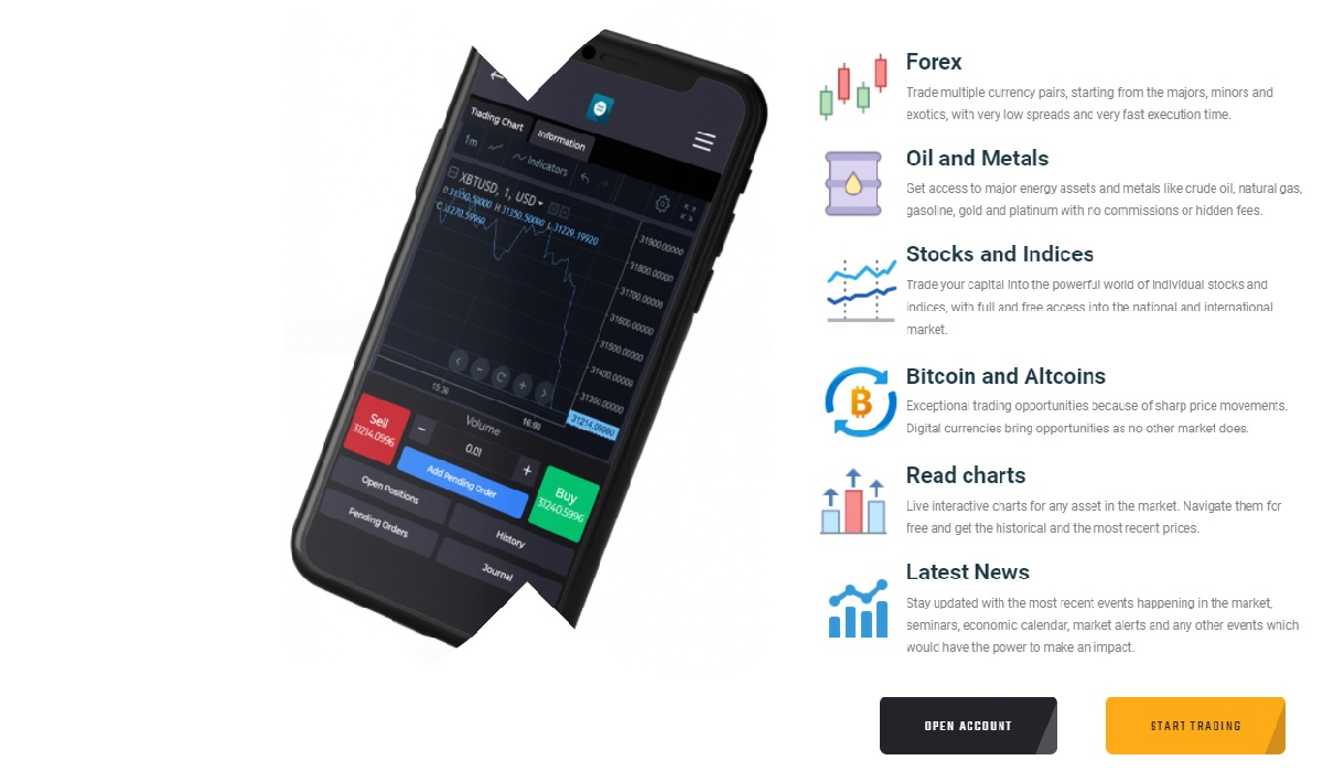 The CRYPTOP Trading Instruments